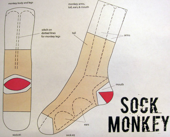 sock monkey face template - sock monkey pattern pictures to pin on pinterest thepinsta